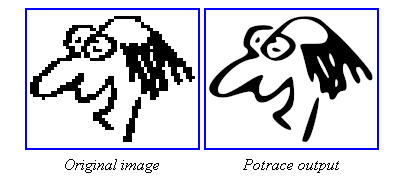 Result convert PNG to Vector with potrace